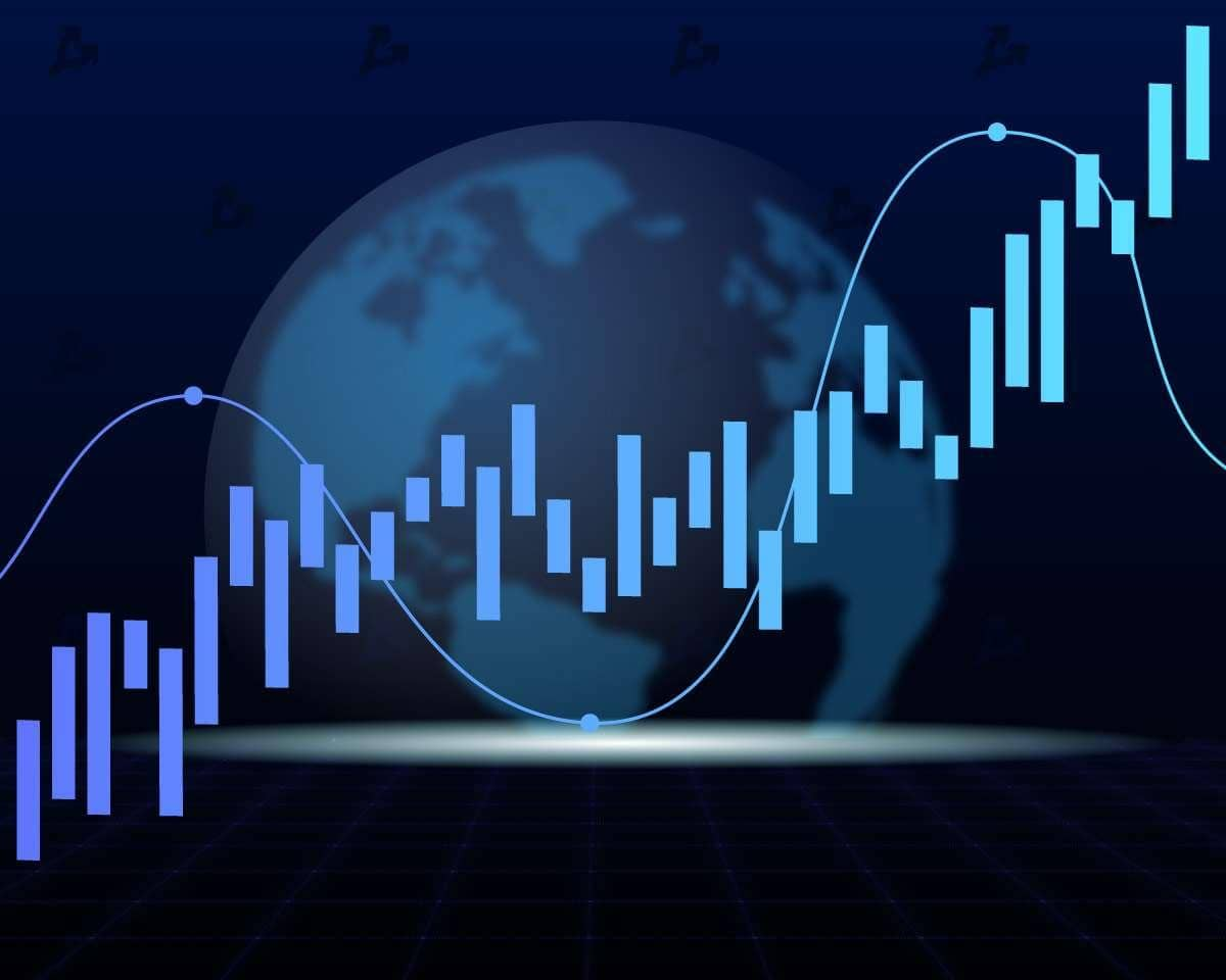 Extreme TMA System: Рабочая торговая стратегия