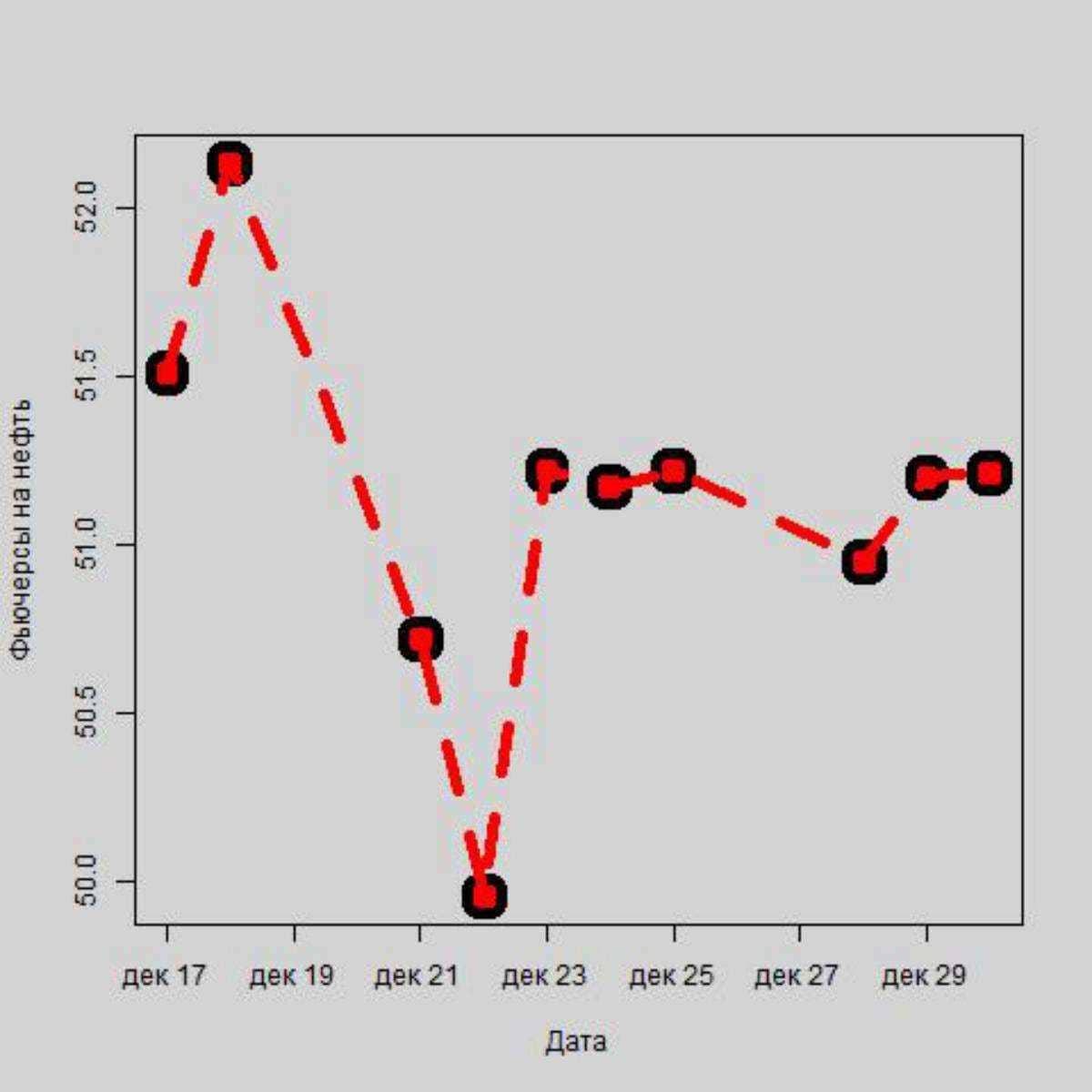 Как начало вакцинации повлияет на российскую валюту