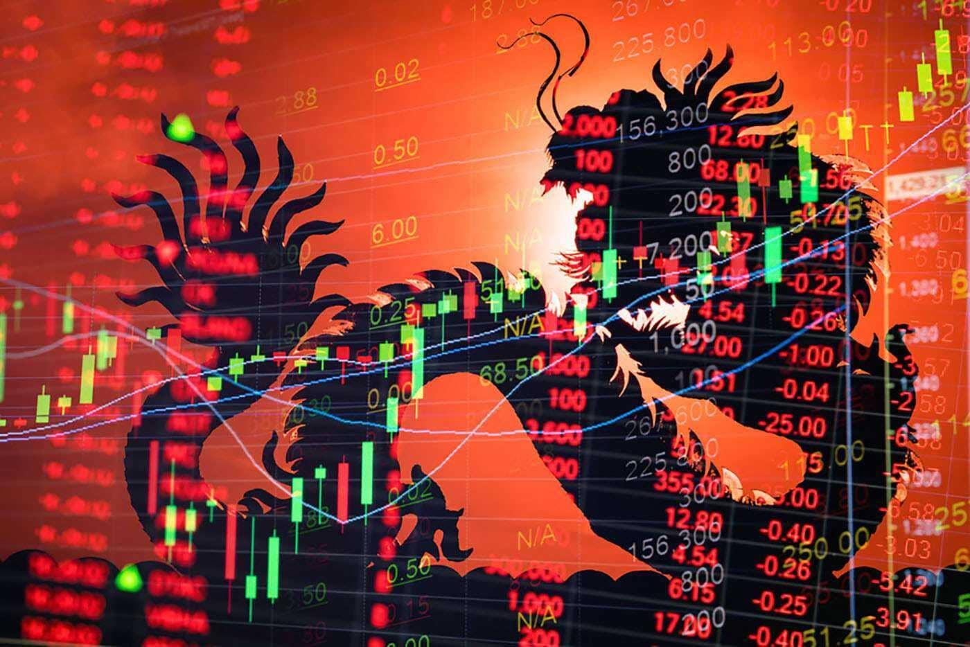 О торговой стратегии Стохастик