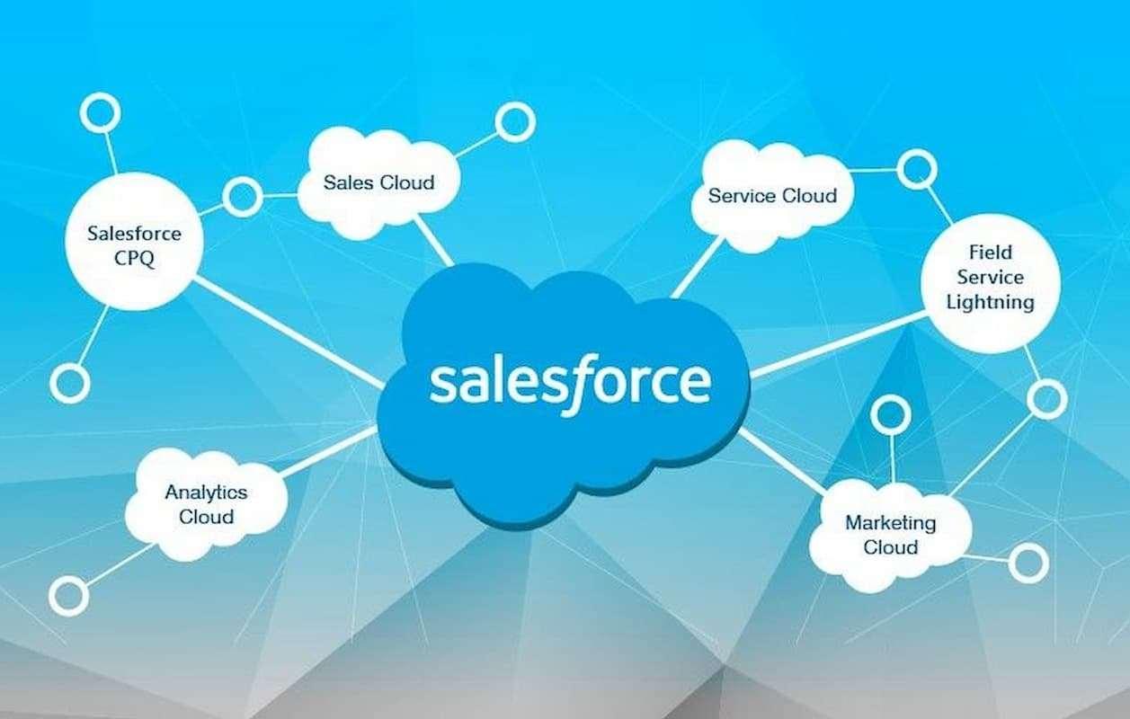 Обзор компаний Salesforce и «Газпром нефть»